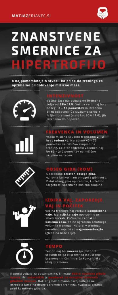 pridobivanje mišične mase